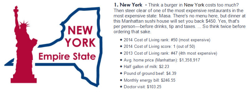 1st Most Expensive State